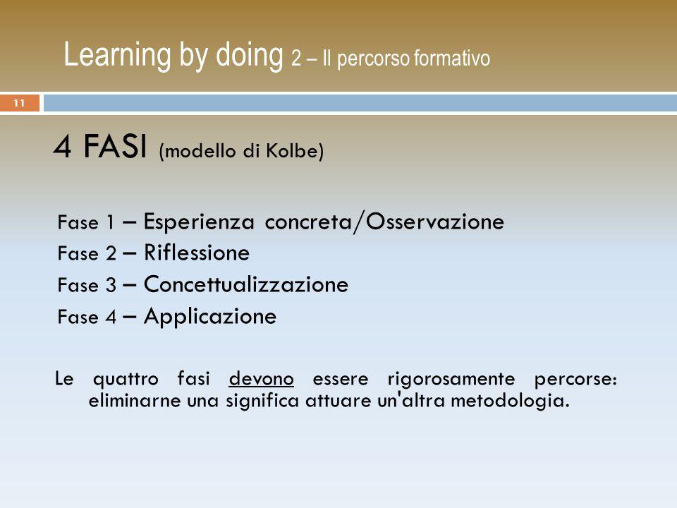 4 FASI (modello di Kolbe)