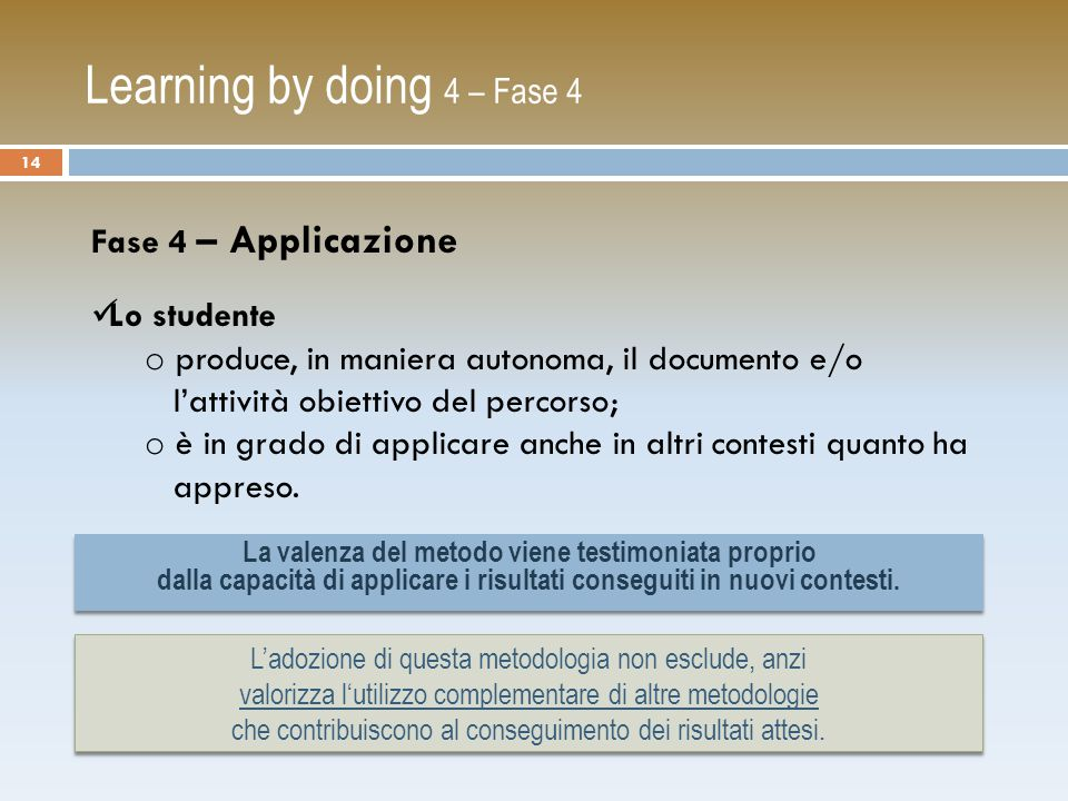 Learning by doing 4 – Fase 4