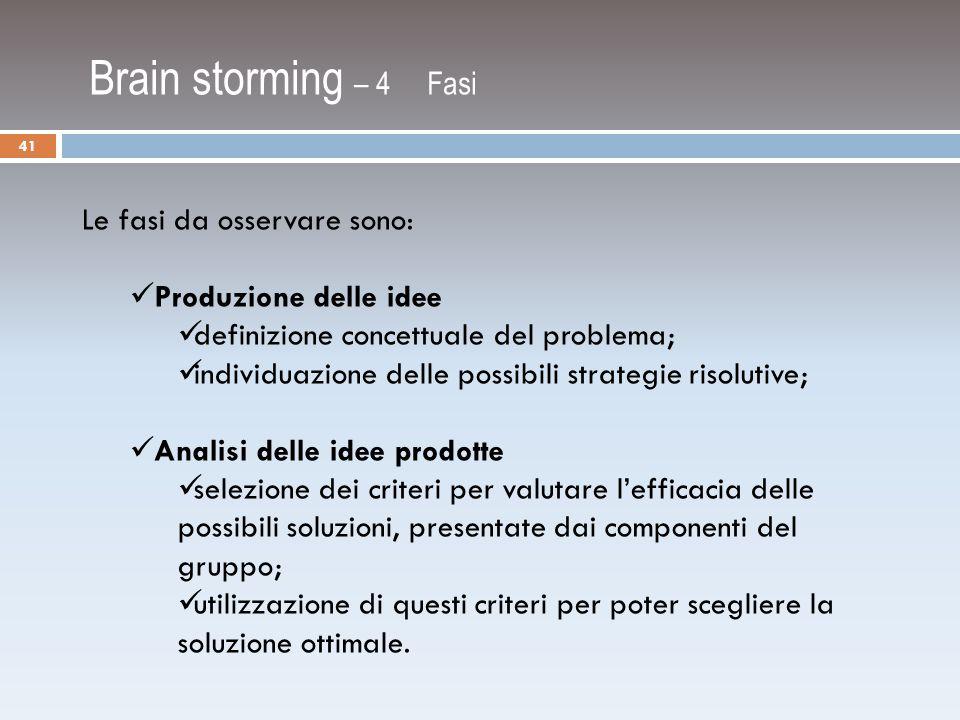 Brain storming – 4 Fasi Le fasi da osservare sono: