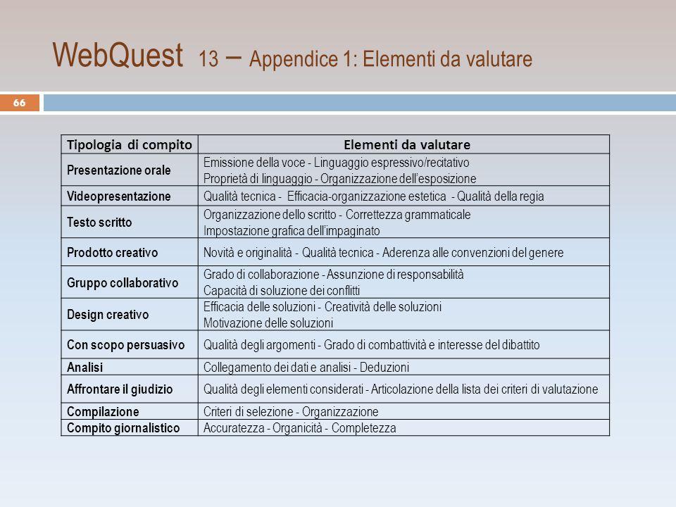 WebQuest 13 – Appendice 1: Elementi da valutare