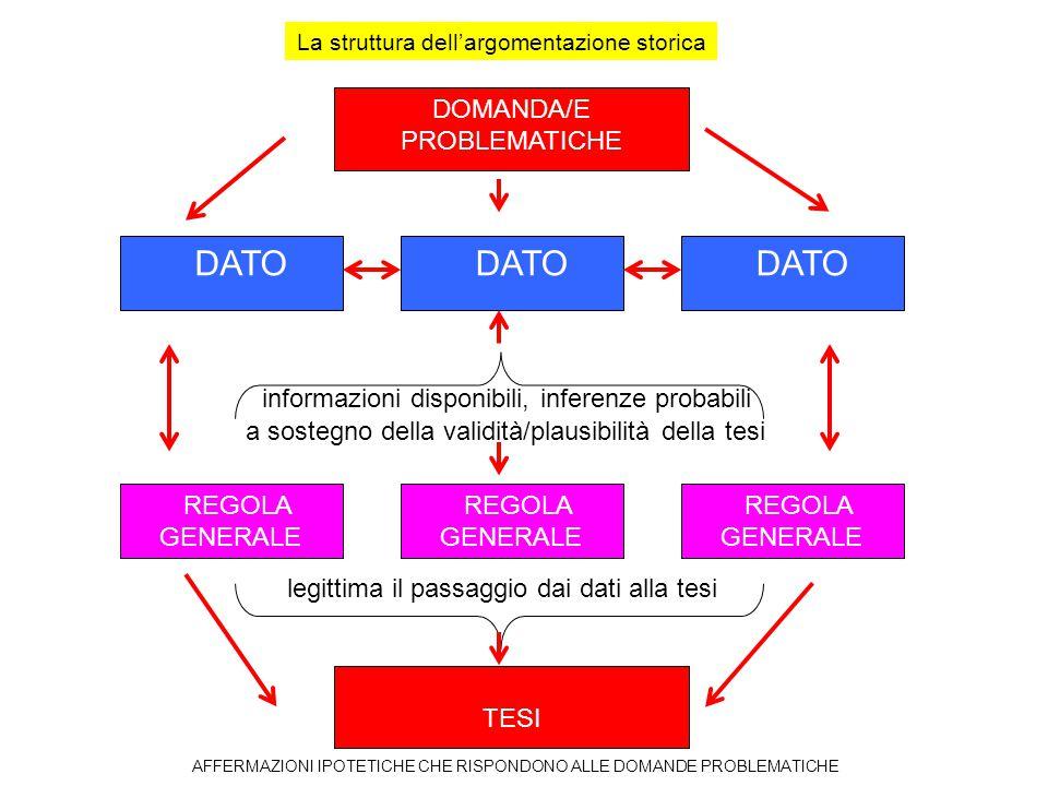 La struttura dell'argomentazione storica