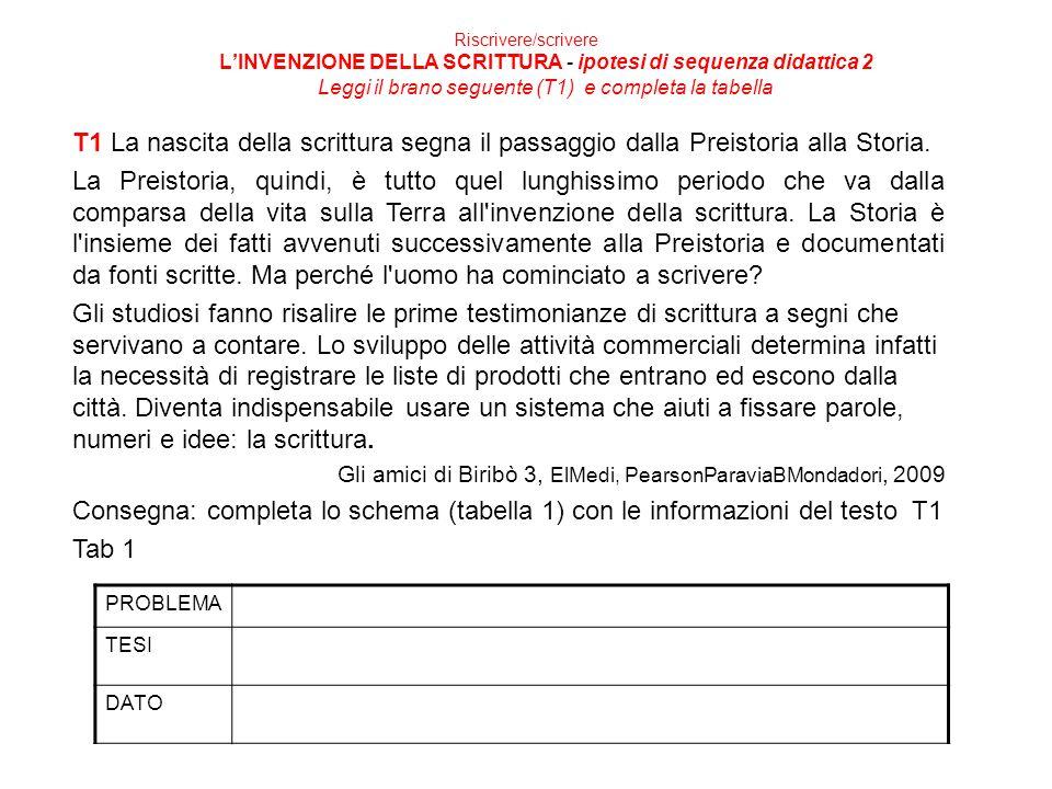 Riscrivere/scrivere L'INVENZIONE DELLA SCRITTURA - ipotesi di sequenza didattica 2 Leggi il brano seguente (T1) e completa la tabella