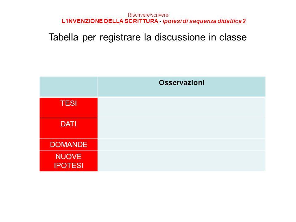 Tabella per registrare la discussione in classe
