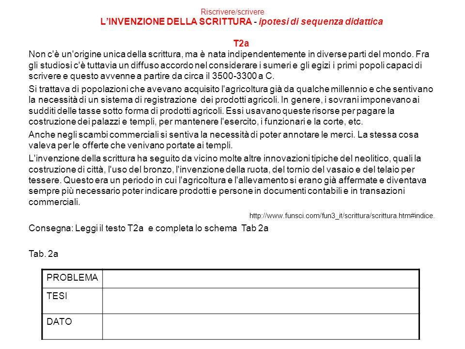 Consegna: Leggi il testo T2a e completa lo schema Tab 2a Tab. 2a