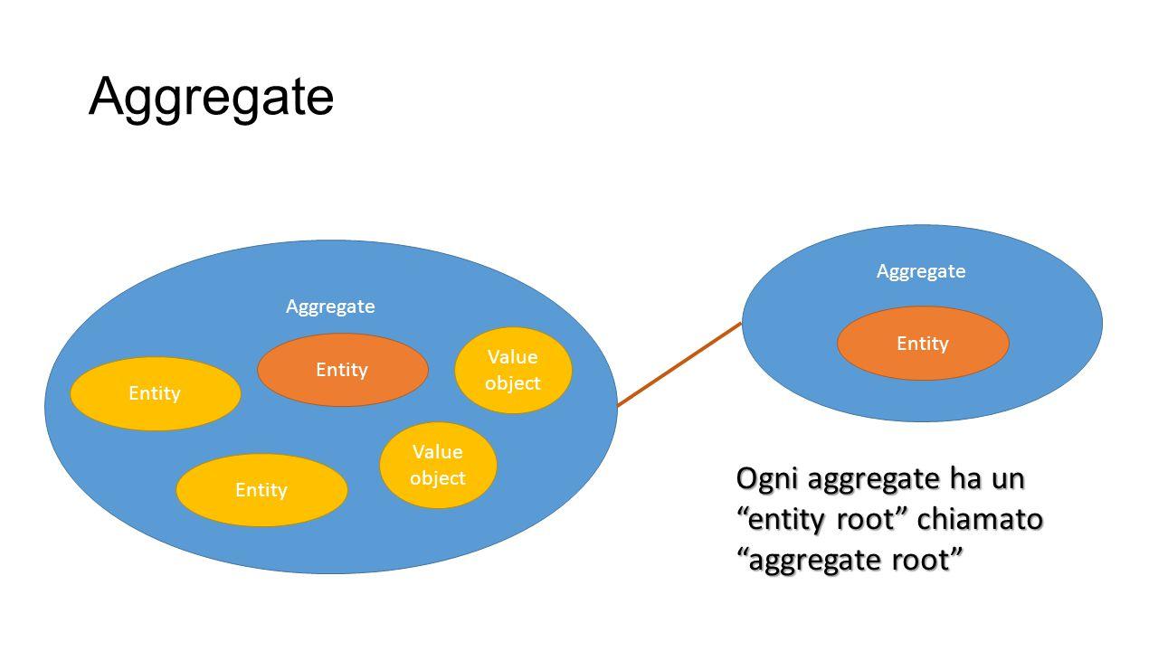 Aggregate Ogni aggregate ha un entity root chiamato aggregate root