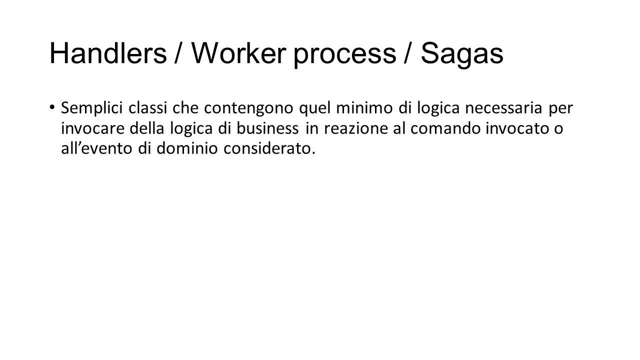 Handlers / Worker process / Sagas