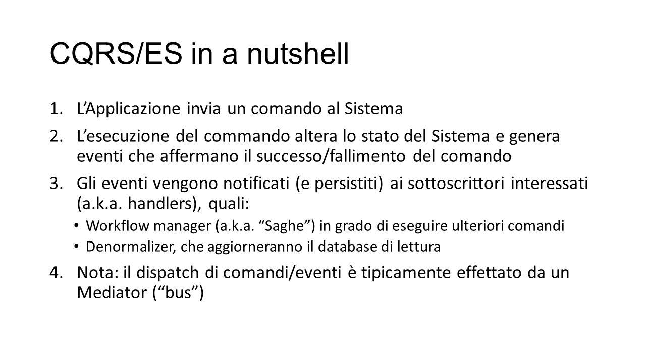 CQRS/ES in a nutshell L'Applicazione invia un comando al Sistema