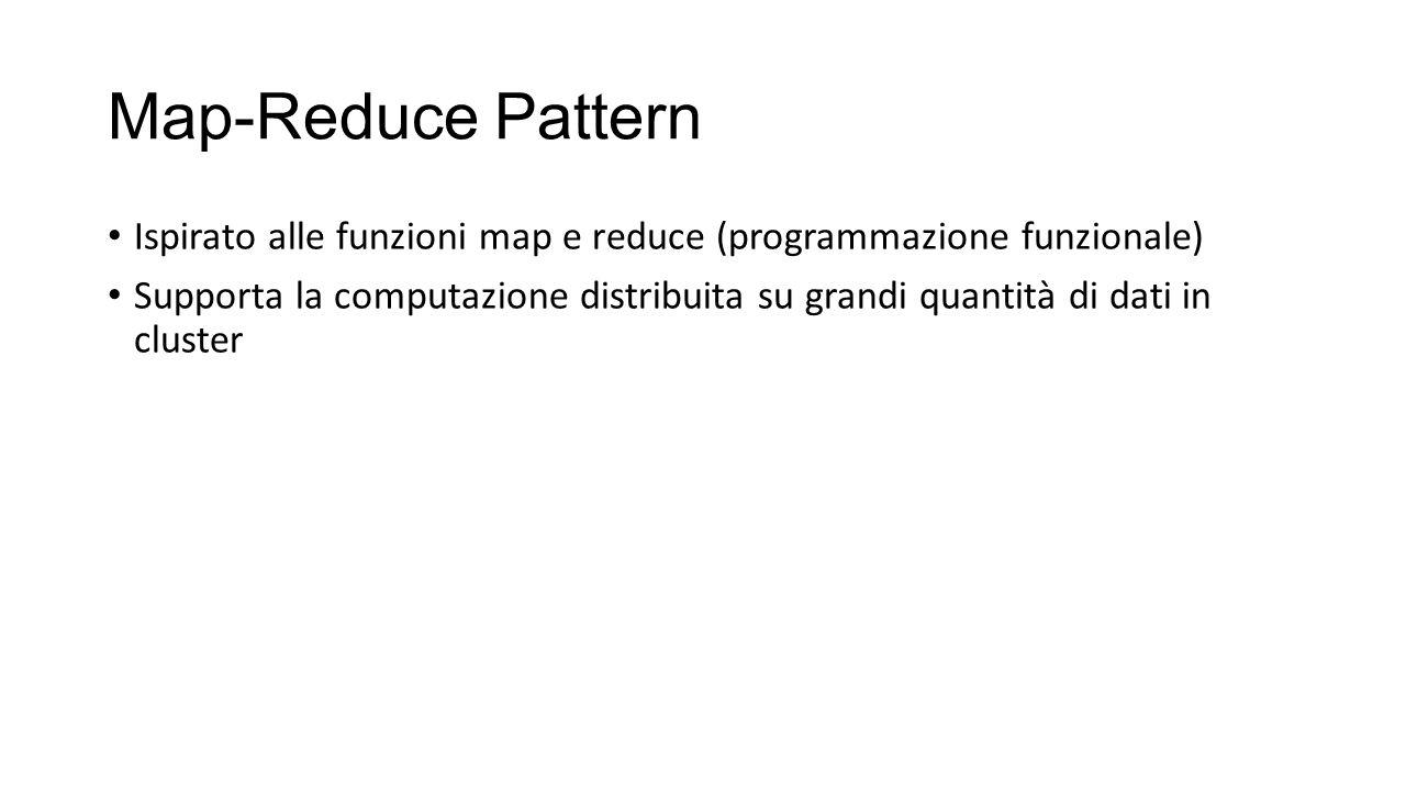 Map-Reduce Pattern Ispirato alle funzioni map e reduce (programmazione funzionale)