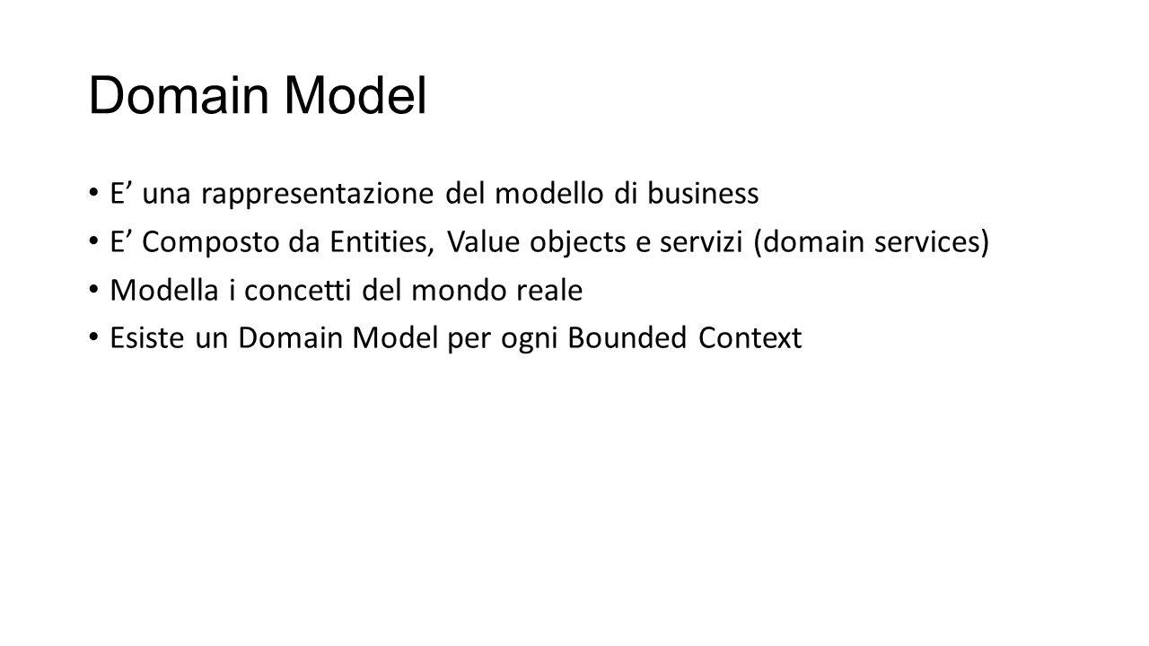 Domain Model E' una rappresentazione del modello di business