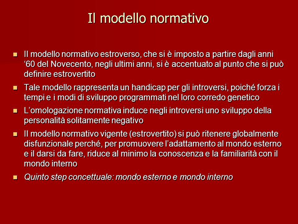 Il modello normativo
