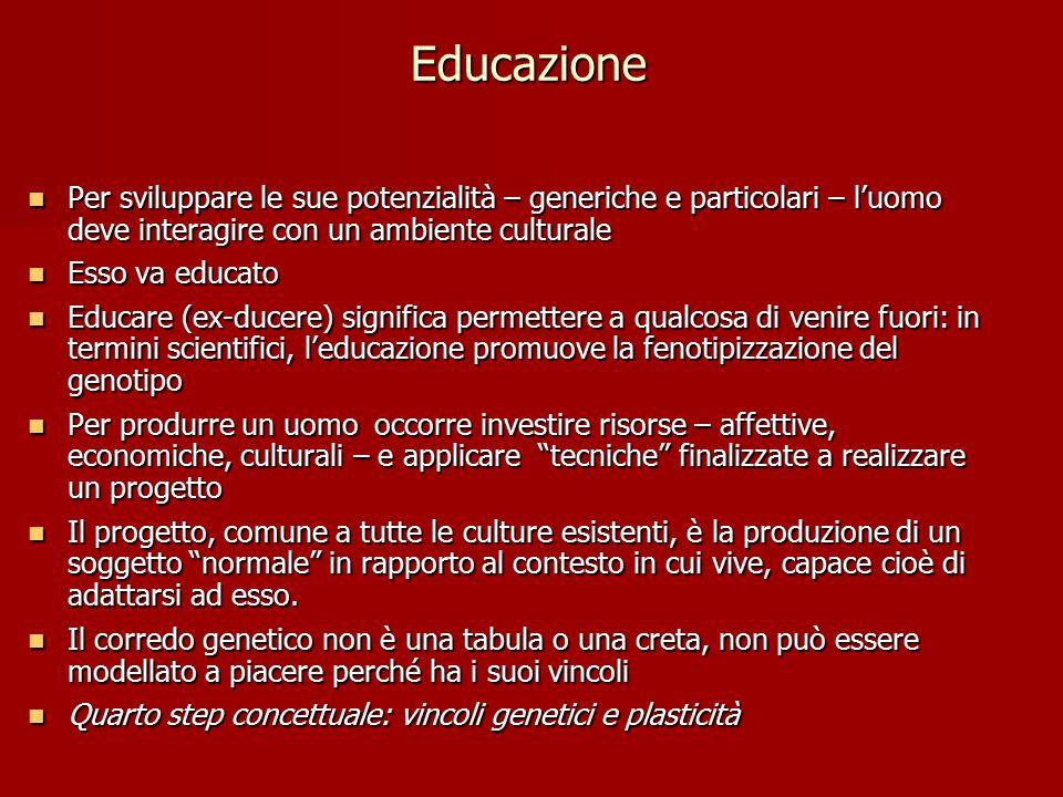 Educazione Per sviluppare le sue potenzialità – generiche e particolari – l'uomo deve interagire con un ambiente culturale.