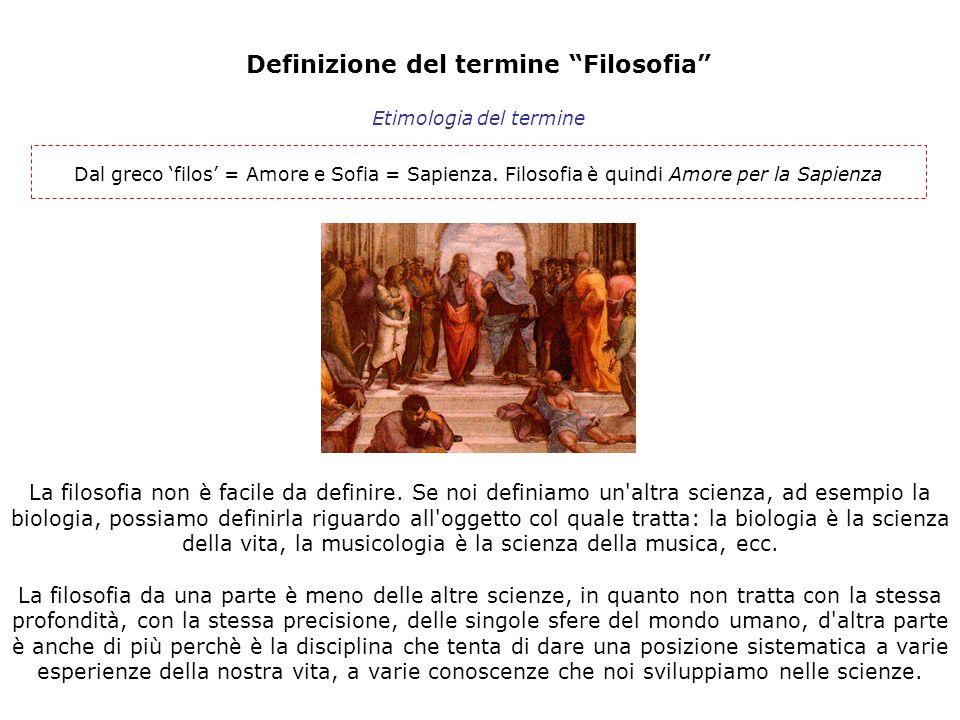 Definizione del termine Filosofia