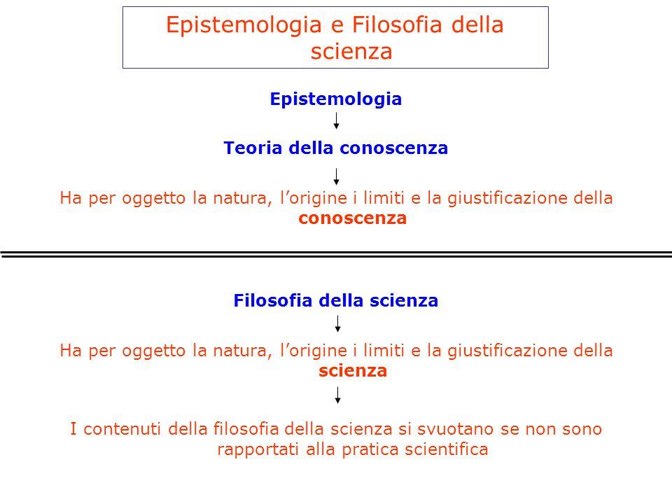 Teoria della conoscenza Filosofia della scienza