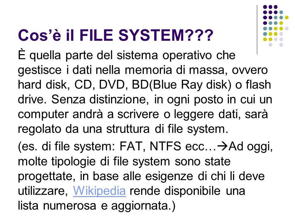 Cos'è il FILE SYSTEM
