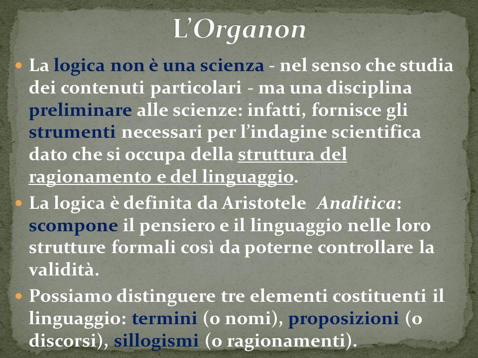 L'Organon