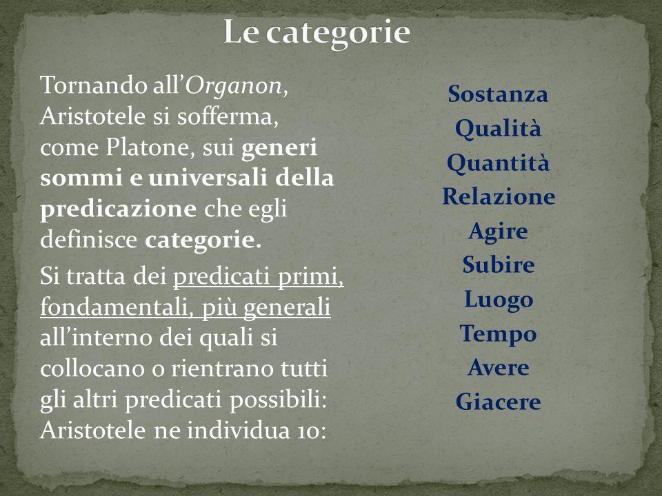 Le categorie