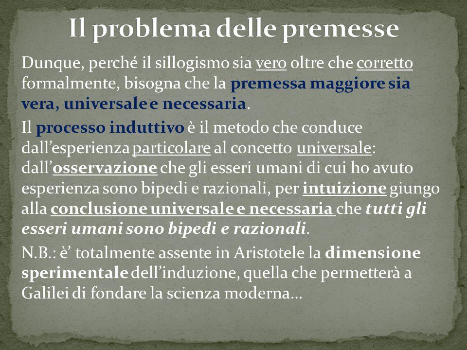 Il problema delle premesse
