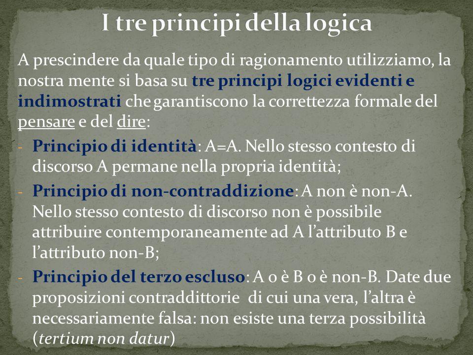I tre principi della logica