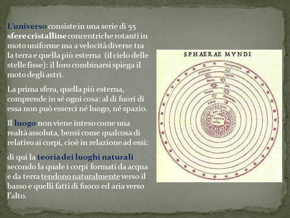 L'universo consiste in una serie di 55 sfere cristalline concentriche rotanti in moto uniforme ma a velocità diverse tra la terra e quella più esterna (il cielo delle stelle fisse): il loro combinarsi spiega il moto degli astri.