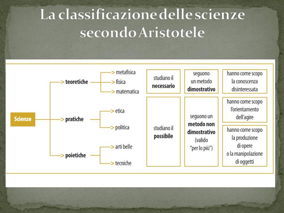 La classificazione delle scienze secondo Aristotele