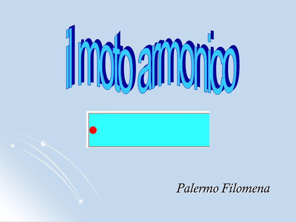 il moto armonico Palermo Filomena