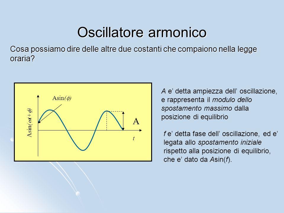 Oscillatore armonico A