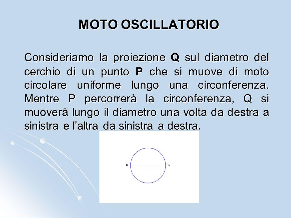 MOTO OSCILLATORIO