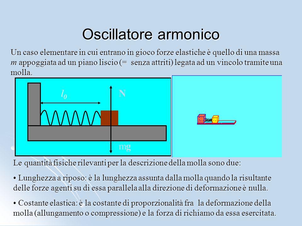 Oscillatore armonico l0 N mg