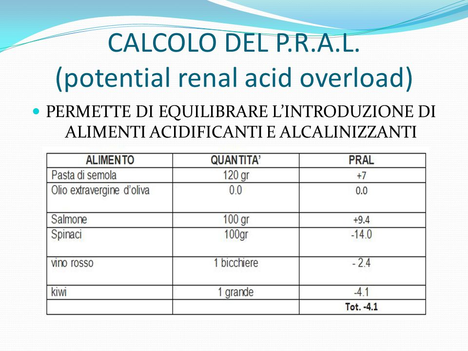 CALCOLO DEL P.R.A.L. (potential renal acid overload)