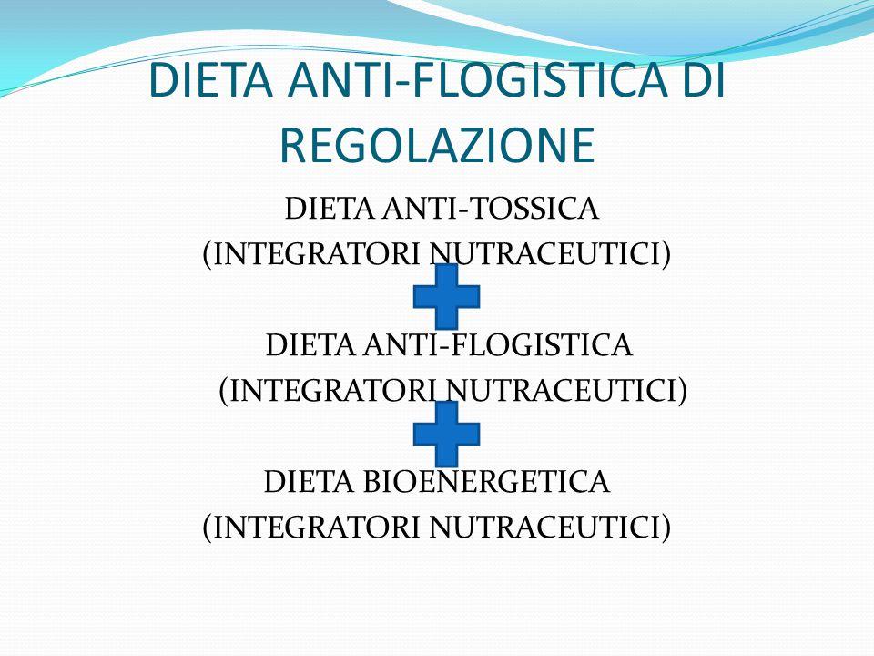 DIETA ANTI-FLOGISTICA DI REGOLAZIONE