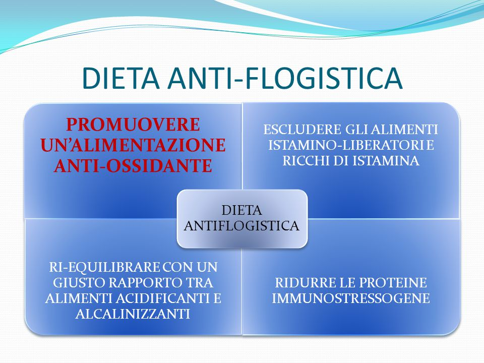 DIETA ANTI-FLOGISTICA