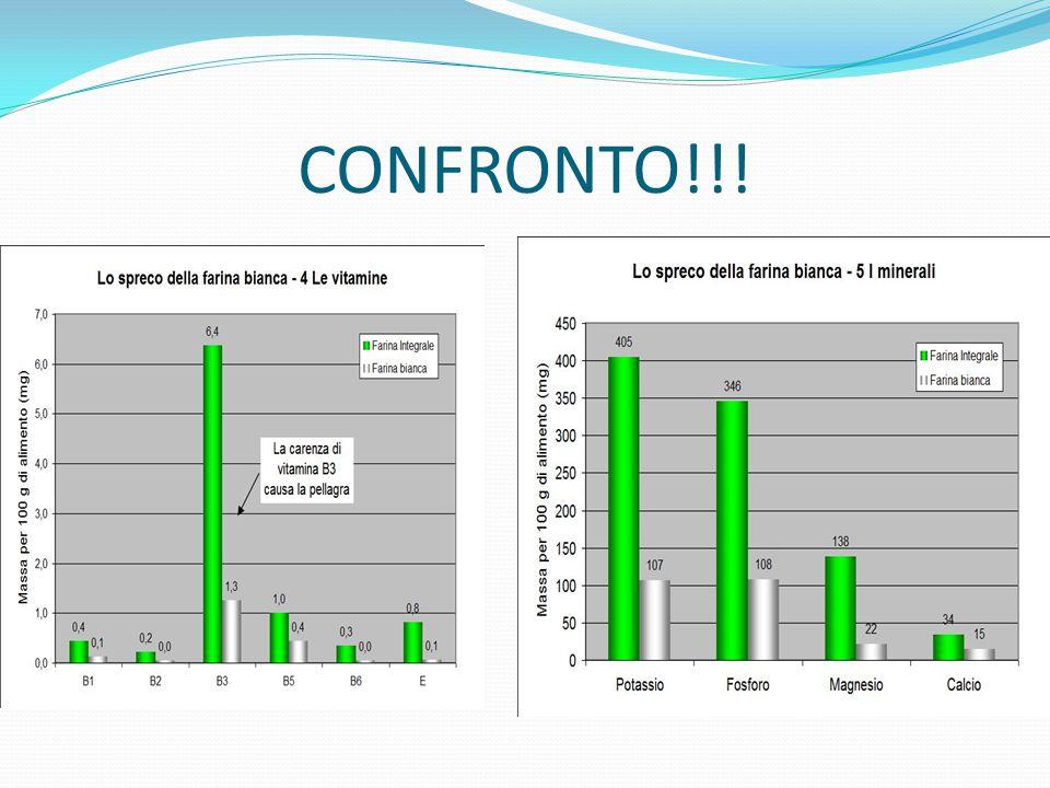 CONFRONTO!!!