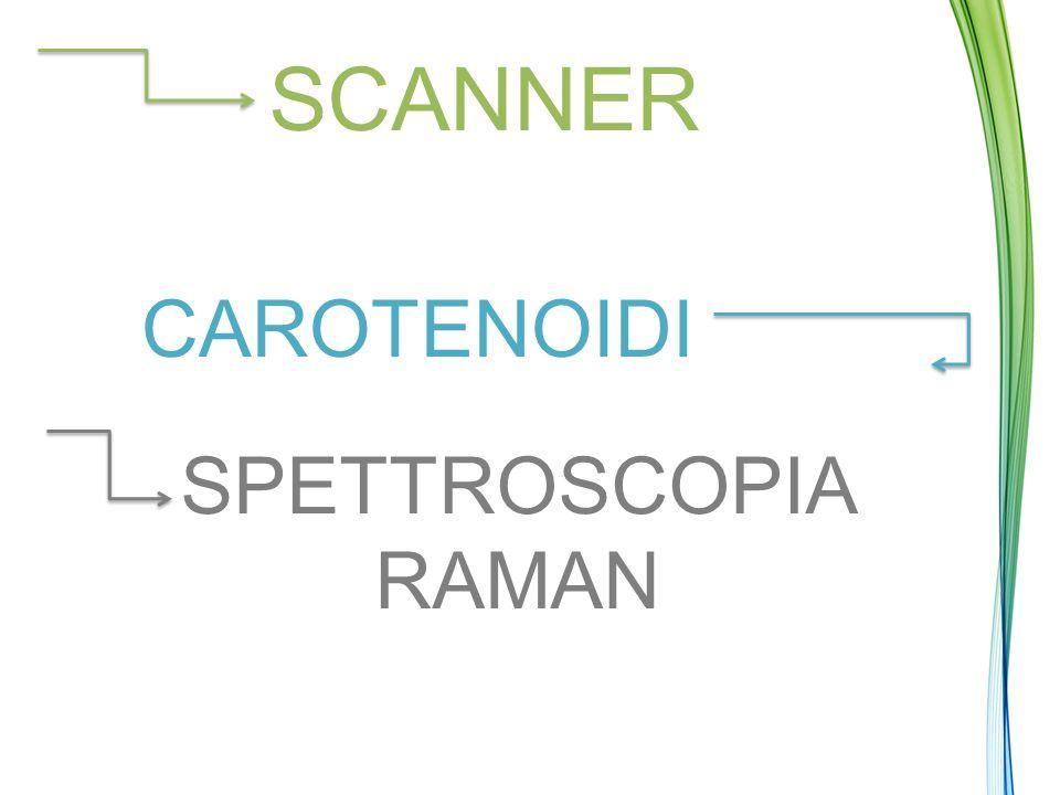 SCANNER CAROTENOIDI SPETTROSCOPIA RAMAN