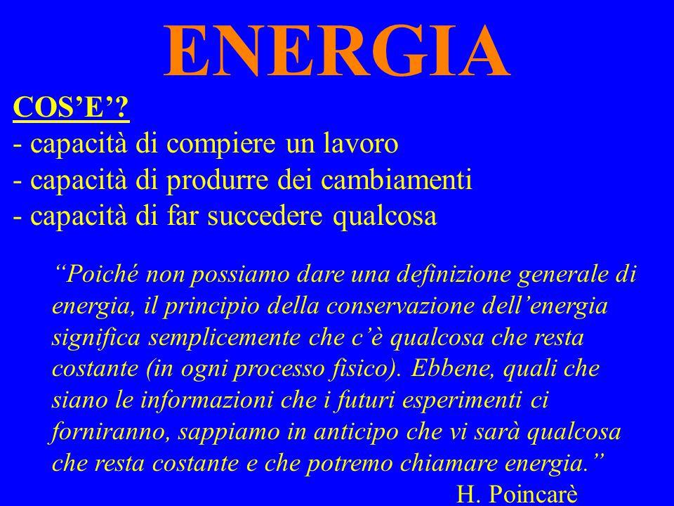 ENERGIA COS'E' capacità di compiere un lavoro