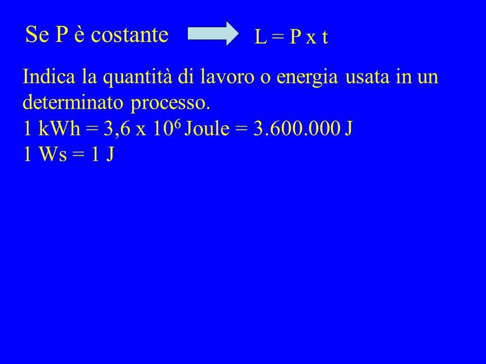 Se P è costante L = P x t. Indica la quantità di lavoro o energia usata in un. determinato processo.