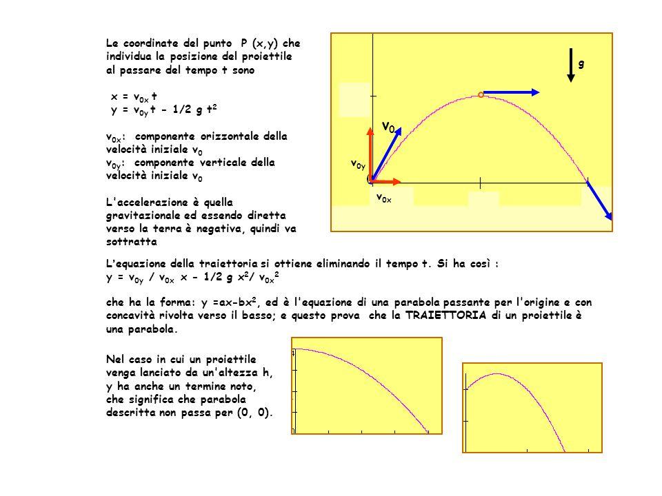 Le coordinate del punto P (x,y) che individua la posizione del proiettile al passare del tempo t sono