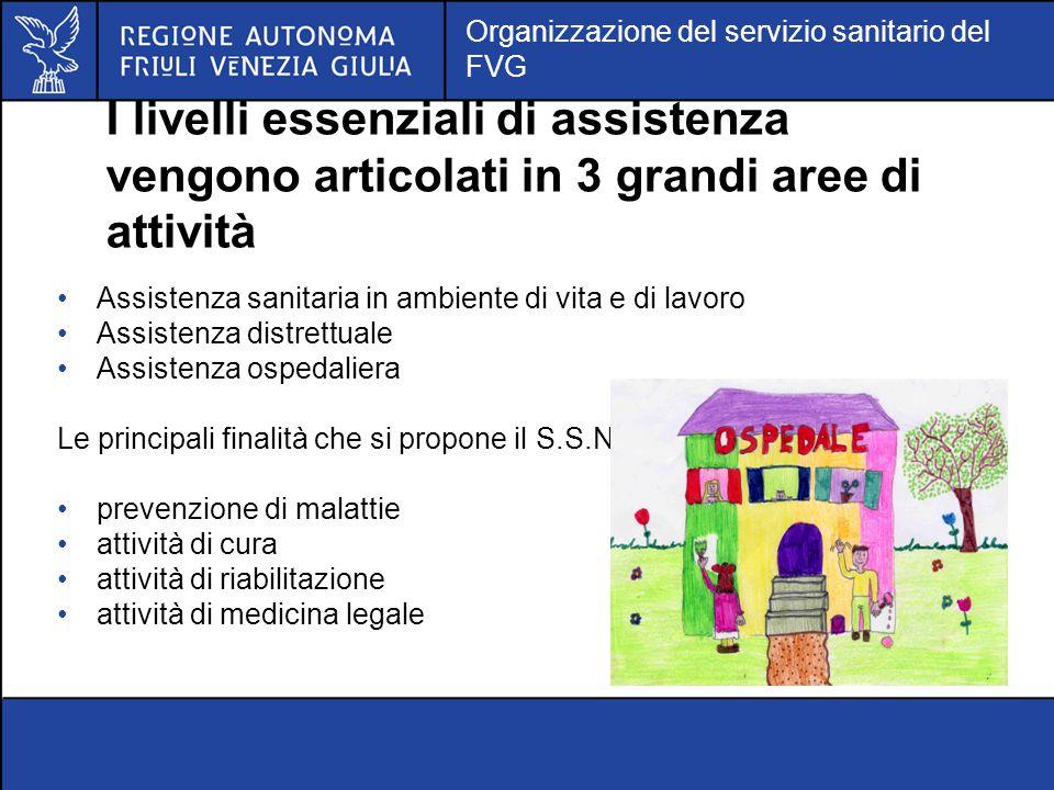 I livelli essenziali di assistenza vengono articolati in 3 grandi aree di attività