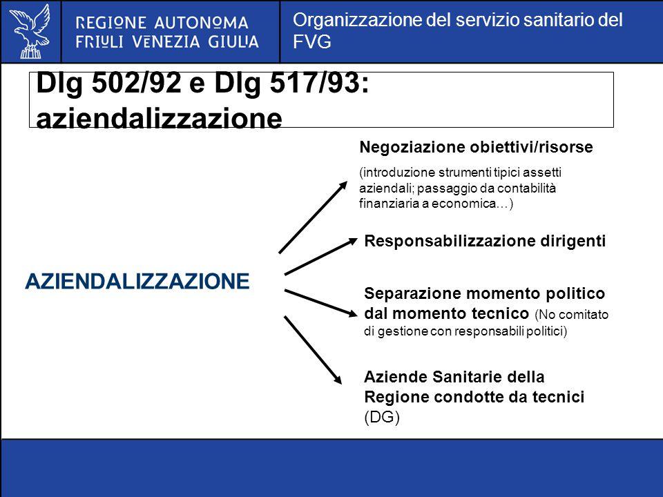 Dlg 502/92 e Dlg 517/93: aziendalizzazione
