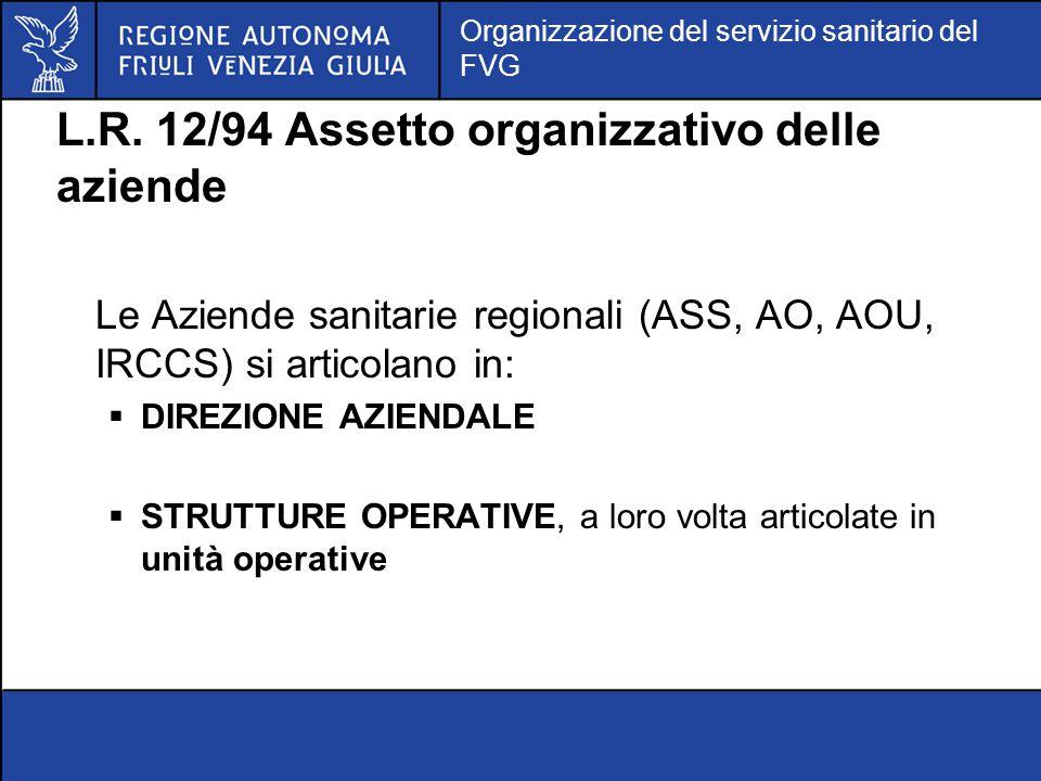 L.R. 12/94 Assetto organizzativo delle aziende