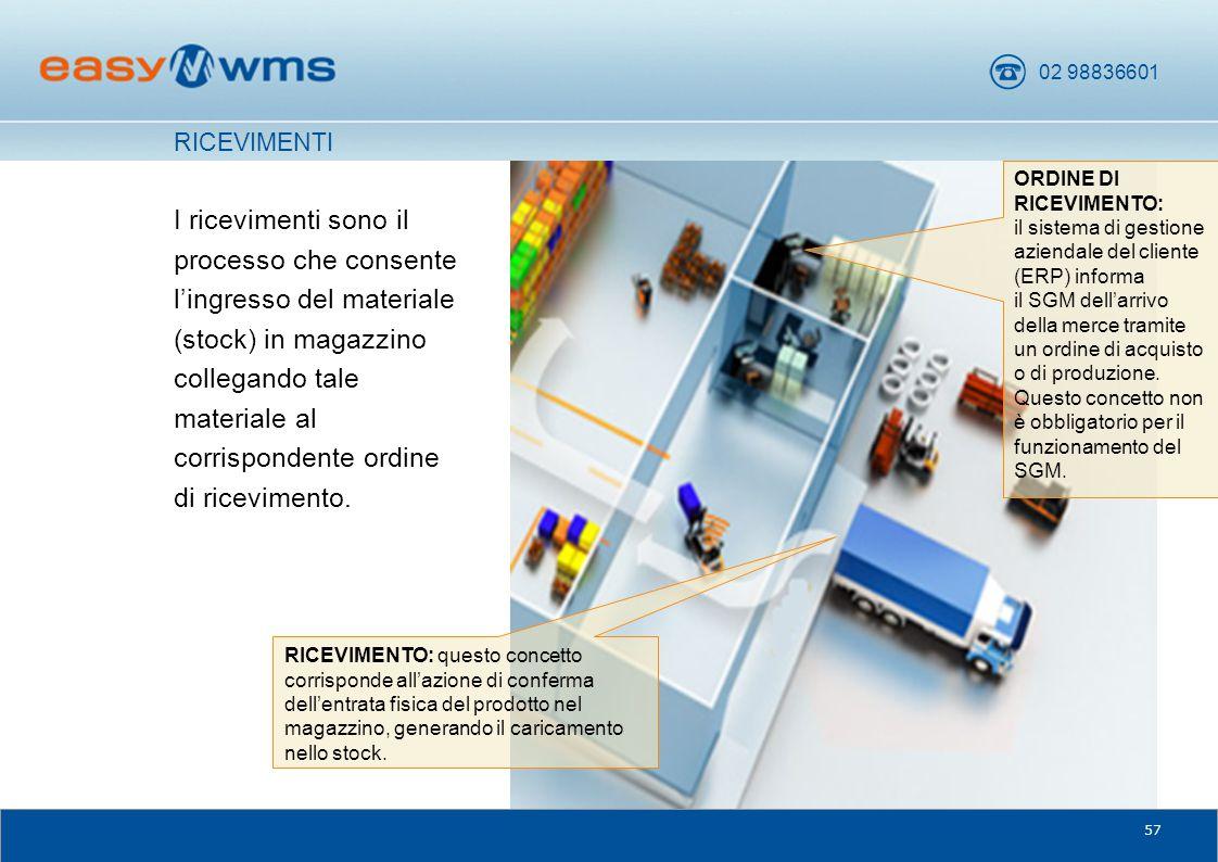 RICEVIMENTI ORDINE DI RICEVIMENTO: il sistema di gestione aziendale del cliente (ERP) informa.