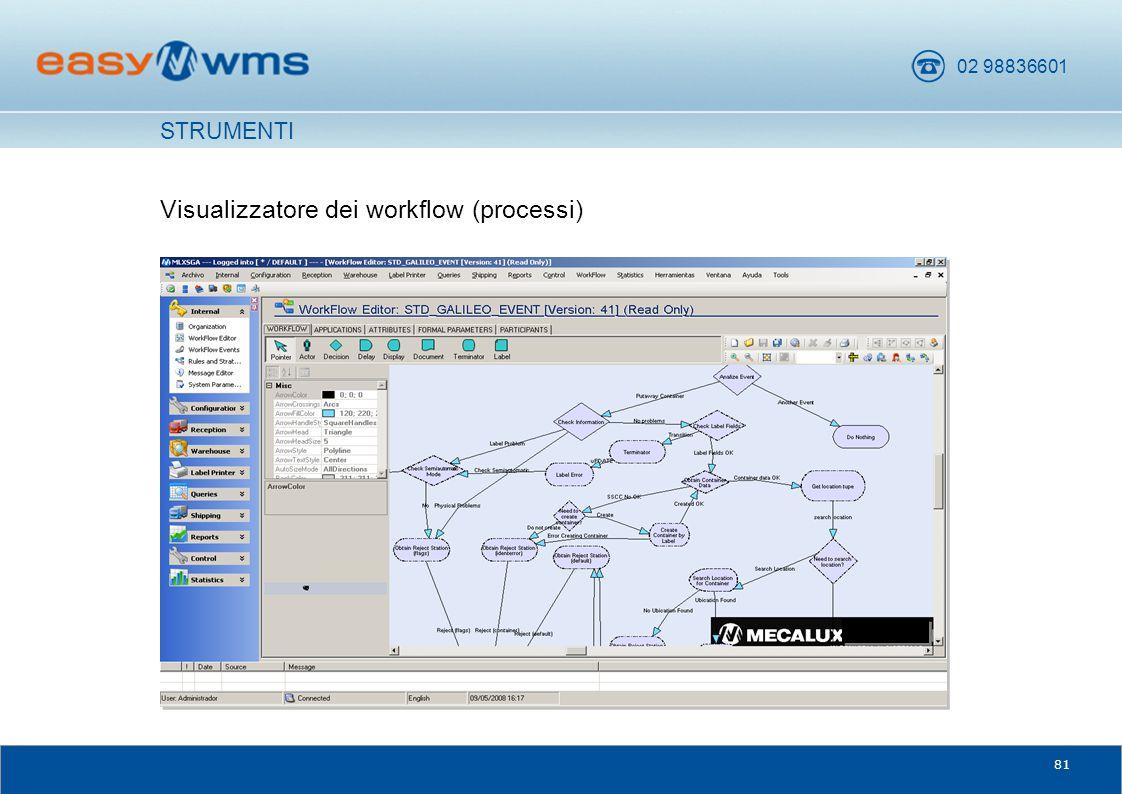 Visualizzatore dei workflow (processi)