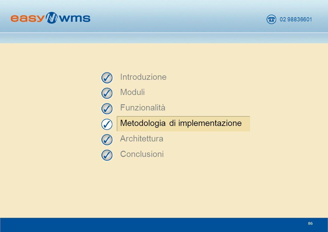 Introduzione Moduli Funzionalità Metodologia di implementazione Architettura Conclusioni