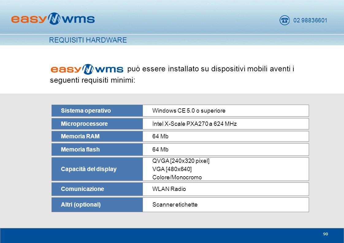 REQUISITI HARDWARE può essere installato su dispositivi mobili aventi i seguenti requisiti minimi: Sistema operativo.