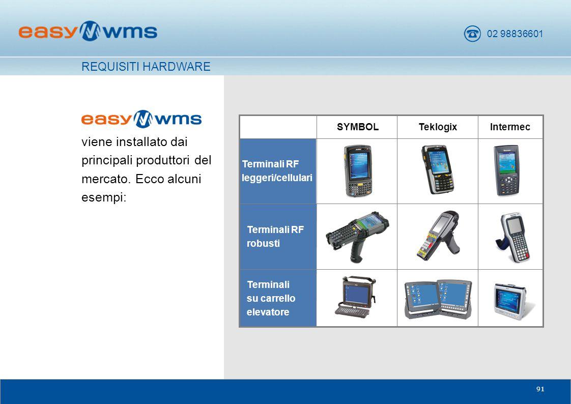 REQUISITI HARDWARE viene installato dai principali produttori del mercato. Ecco alcuni esempi: SYMBOL.