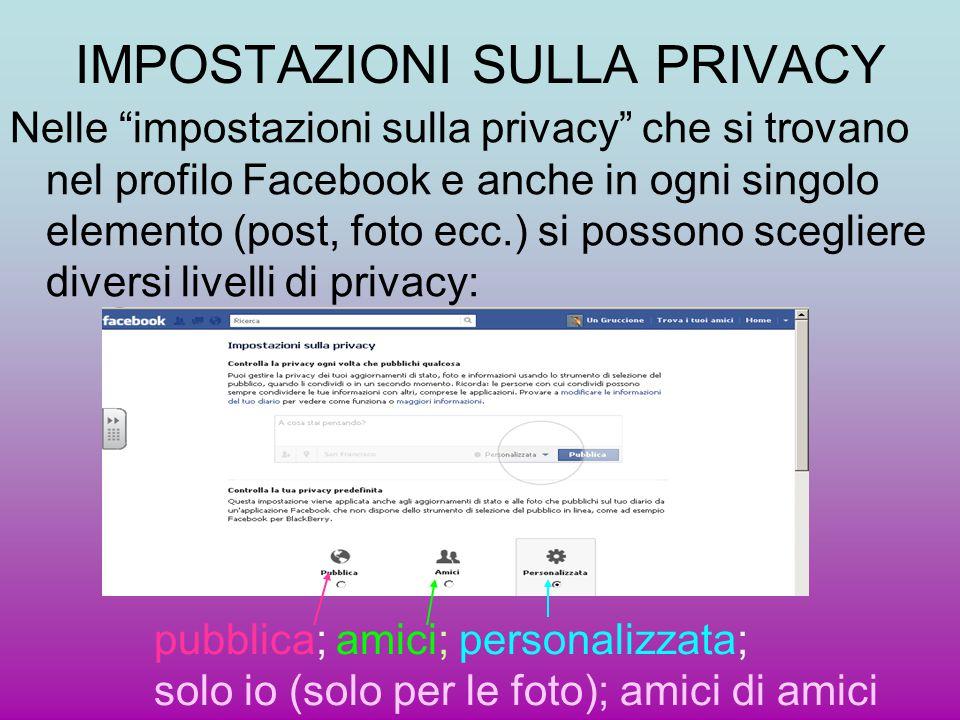 IMPOSTAZIONI SULLA PRIVACY