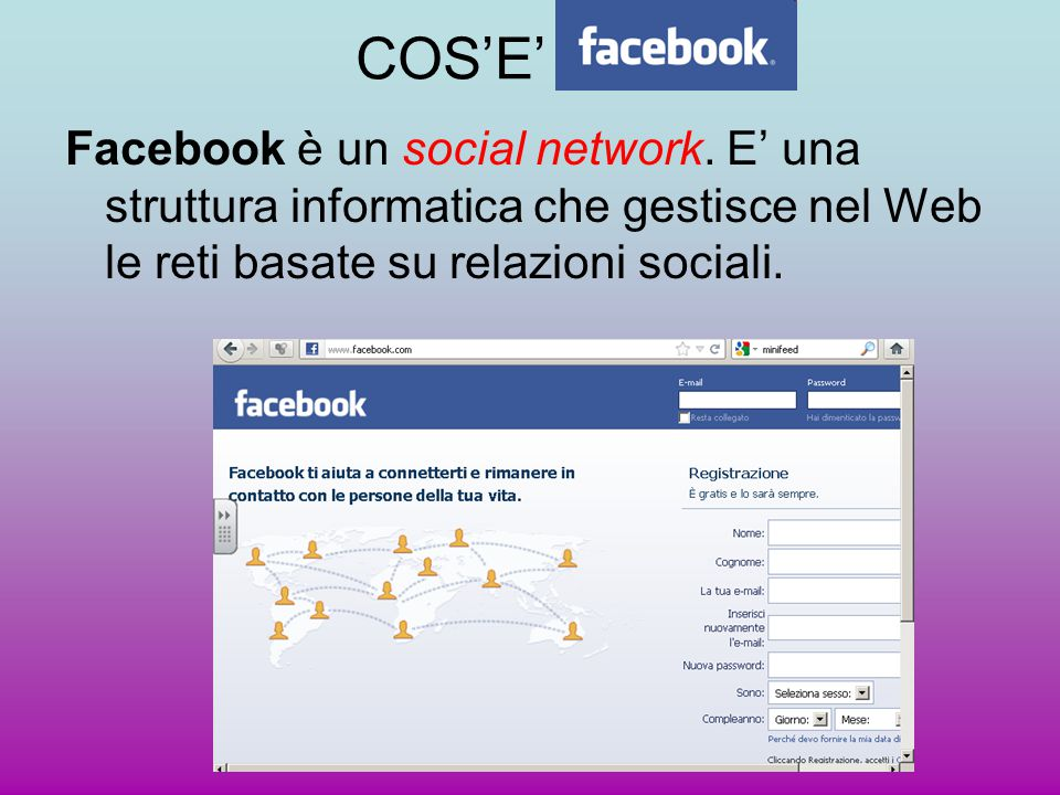 COS'E' Facebook è un social network.