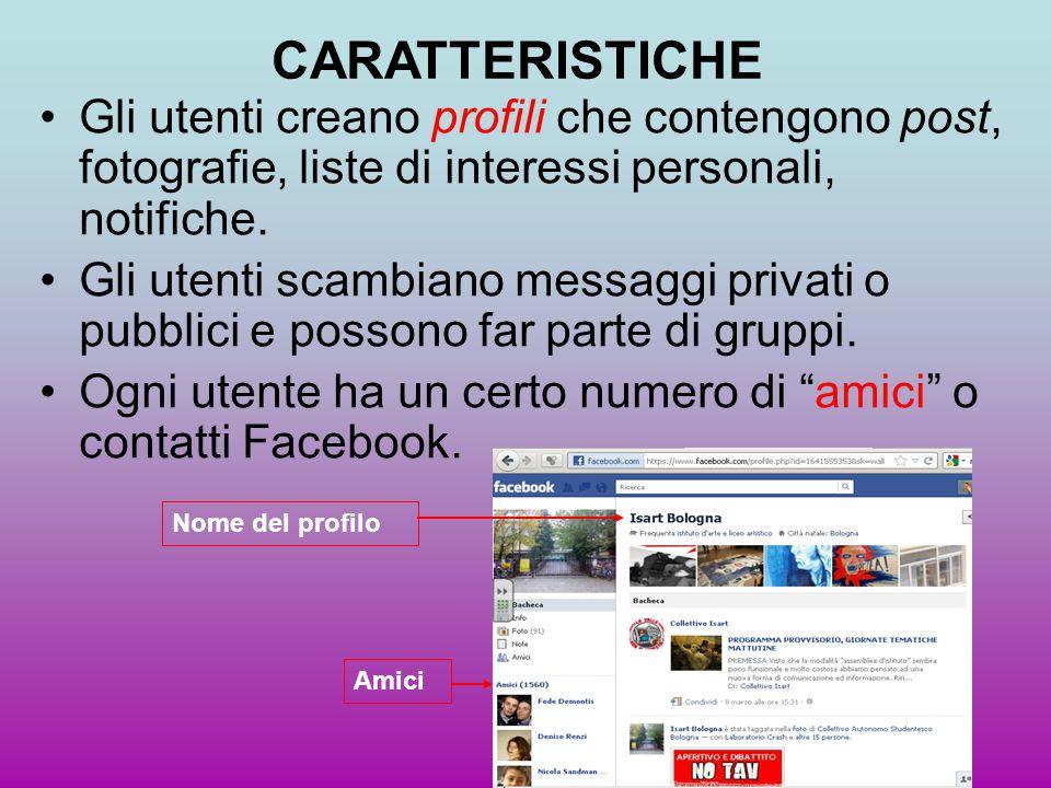 CARATTERISTICHE Gli utenti creano profili che contengono post, fotografie, liste di interessi personali, notifiche.