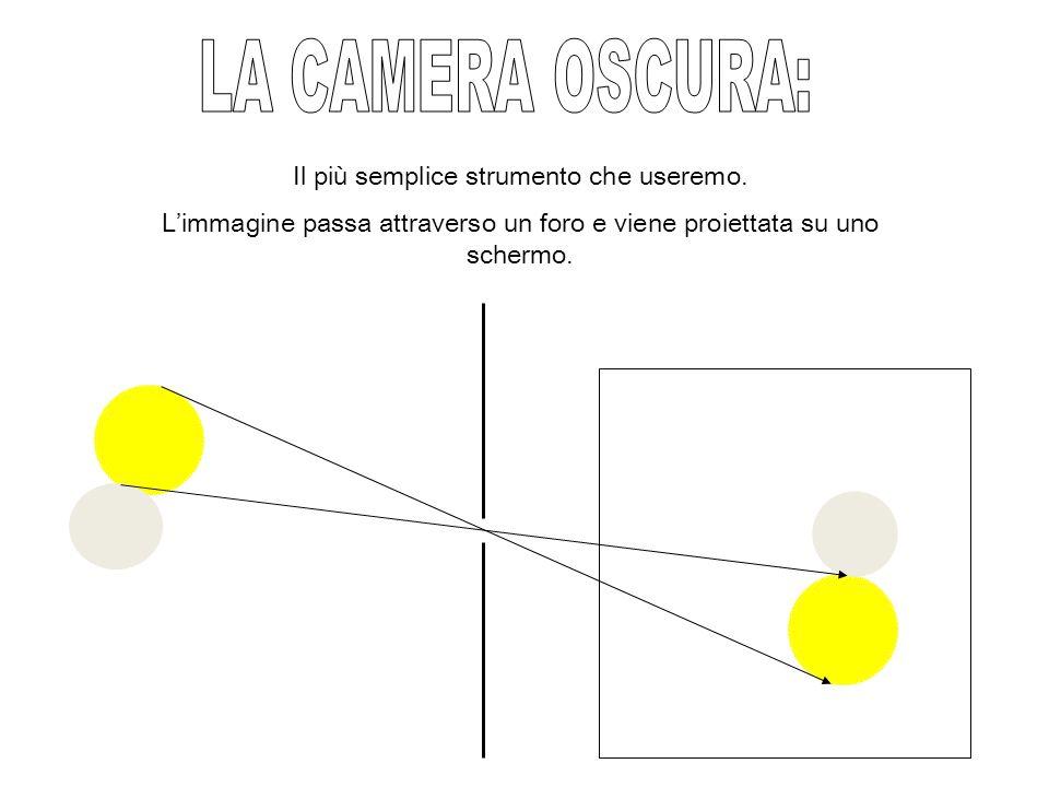 LA CAMERA OSCURA: Il più semplice strumento che useremo.