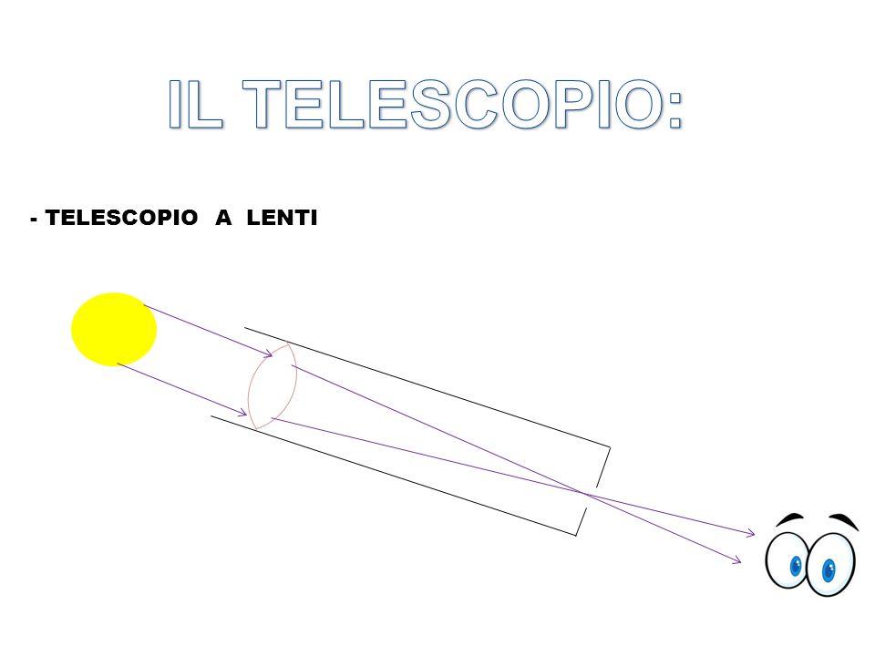 IL TELESCOPIO: - TELESCOPIO A LENTI