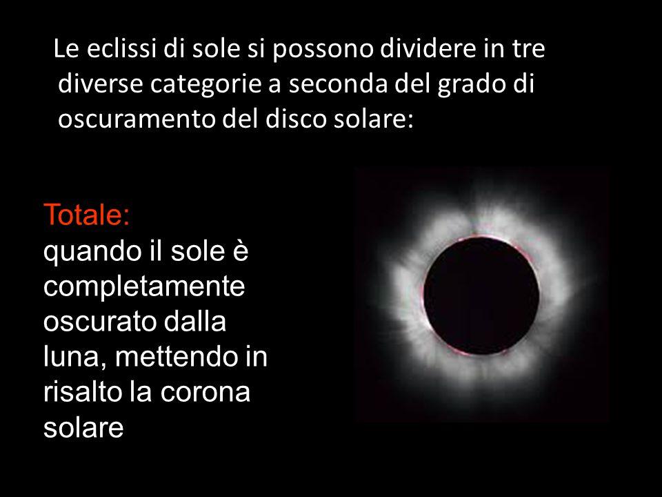 Le eclissi di sole si possono dividere in tre diverse categorie a seconda del grado di oscuramento del disco solare: